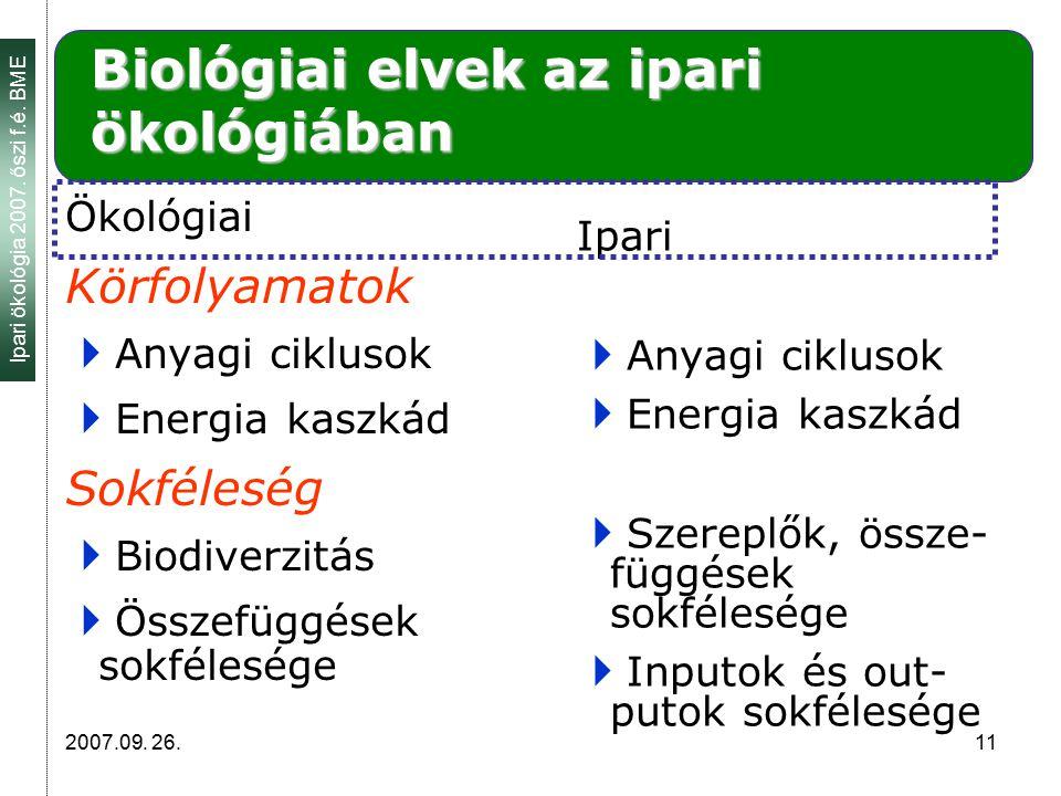 Ipari ökológia 2007. őszi f.é. BME 2007.09. 26. 11 Biológiai elvek az ipari ökológiában Ökológiai Körfolyamatok  Anyagi ciklusok  Energia kaszkád So
