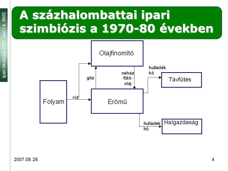 Ipari ökológia 2007. őszi f.é. BME 2007.09. 26. 4 A százhalombattai ipari szimbiózis a 1970-80 években