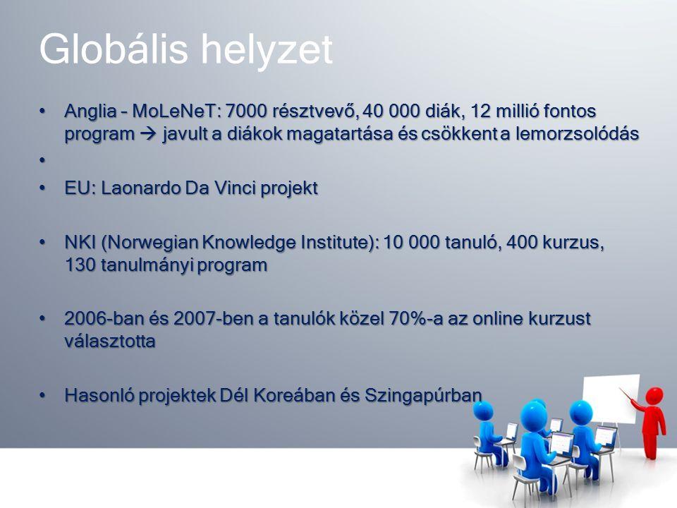 Globális helyzet Anglia – MoLeNeT: 7000 résztvevő, 40 000 diák, 12 millió fontos program  javult a diákok magatartása és csökkent a lemorzsolódásAnglia – MoLeNeT: 7000 résztvevő, 40 000 diák, 12 millió fontos program  javult a diákok magatartása és csökkent a lemorzsolódás EU: Laonardo Da Vinci projektEU: Laonardo Da Vinci projekt NKI (Norwegian Knowledge Institute): 10 000 tanuló, 400 kurzus, 130 tanulmányi programNKI (Norwegian Knowledge Institute): 10 000 tanuló, 400 kurzus, 130 tanulmányi program 2006-ban és 2007-ben a tanulók közel 70%-a az online kurzust választotta2006-ban és 2007-ben a tanulók közel 70%-a az online kurzust választotta Hasonló projektek Dél Koreában és SzingapúrbanHasonló projektek Dél Koreában és Szingapúrban