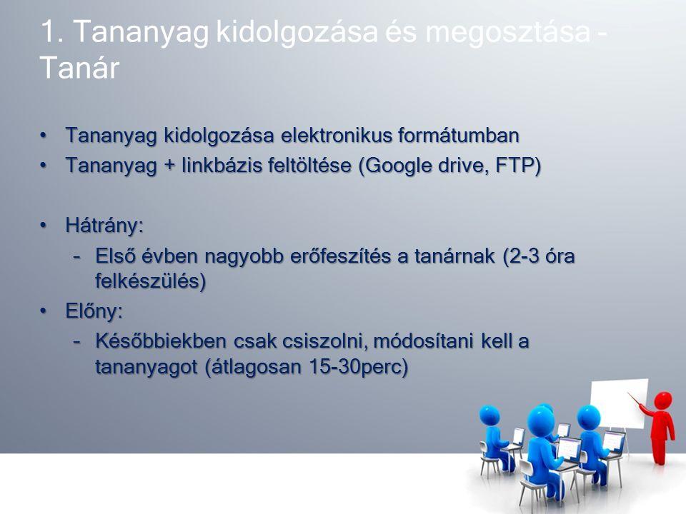 1. Tananyag kidolgozása és megosztása - Tanár Tananyag kidolgozása elektronikus formátumbanTananyag kidolgozása elektronikus formátumban Tananyag + li