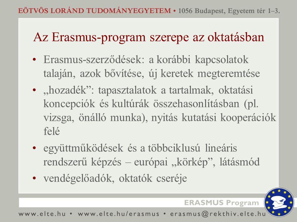 """Az Erasmus-program szerepe az oktatásban Erasmus-szerződések: a korábbi kapcsolatok talaján, azok bővítése, új keretek megteremtése """"hozadék : tapasztalatok a tartalmak, oktatási koncepciók és kultúrák összehasonlításban (pl."""