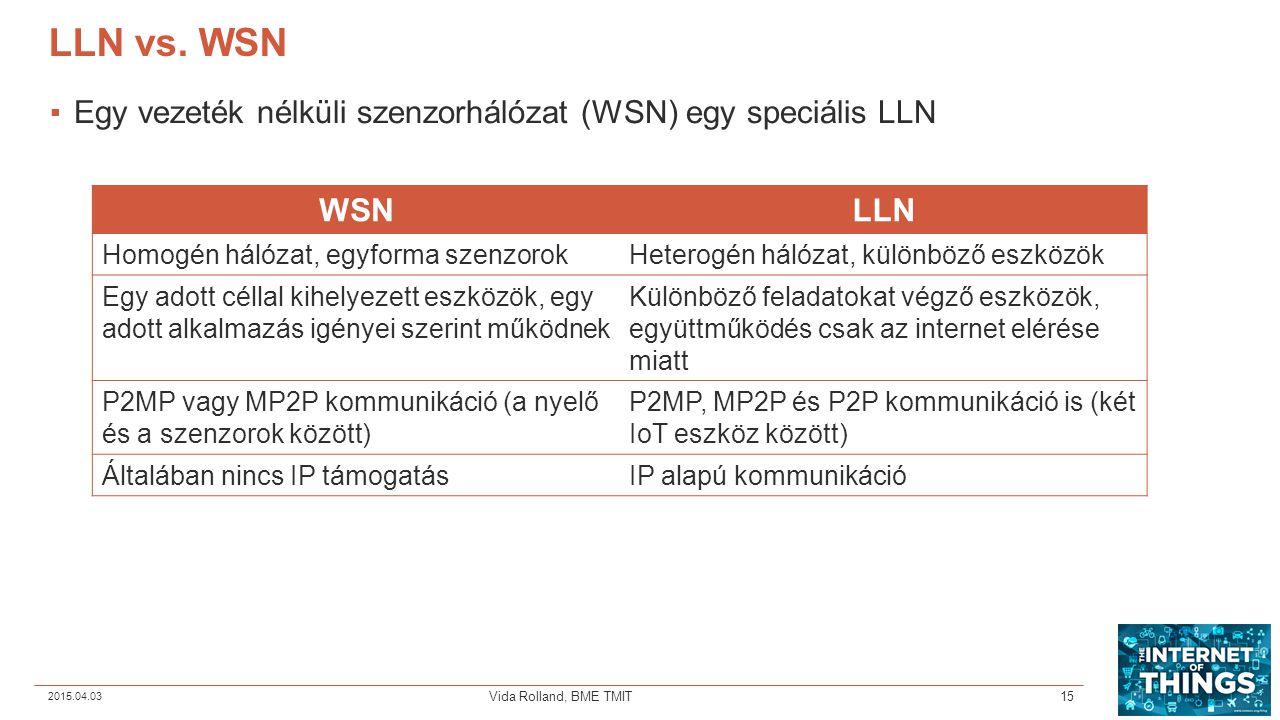 LLN vs. WSN ▪Egy vezeték nélküli szenzorhálózat (WSN) egy speciális LLN 2015.04.03 Vida Rolland, BME TMIT15 WSNLLN Homogén hálózat, egyforma szenzorok