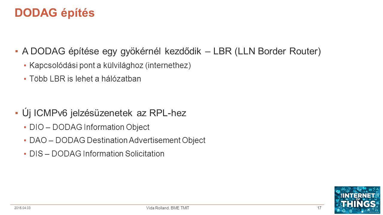 DODAG építés ▪A DODAG építése egy gyökérnél kezdődik – LBR (LLN Border Router) ▪Kapcsolódási pont a külvilághoz (internethez) ▪Több LBR is lehet a hál