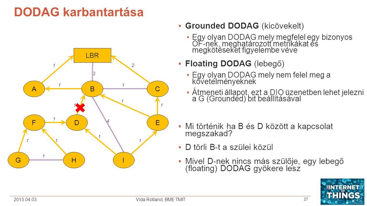 ▪Grounded DODAG (kicövekelt) ▪Egy olyan DODAG mely megfelel egy bizonyos OF-nek, meghatározott metrikákat és megkötéseket figyelembe véve ▪Floating DO
