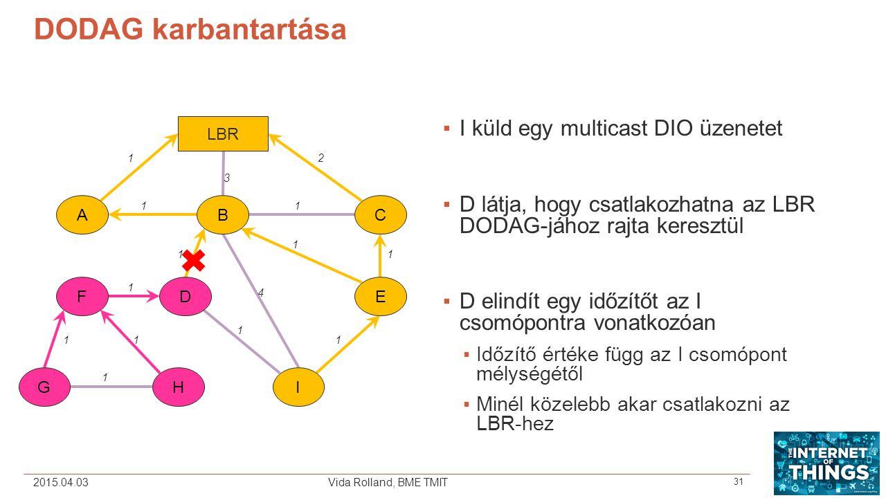 ▪I küld egy multicast DIO üzenetet ▪D látja, hogy csatlakozhatna az LBR DODAG-jához rajta keresztül ▪D elindít egy időzítőt az I csomópontra vonatkozó