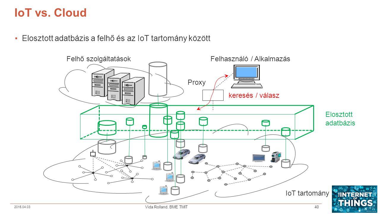 IoT vs. Cloud ▪Elosztott adatbázis a felhő és az IoT tartomány között IoT tartomány Felhő szolgáltatásokFelhasználó / Alkalmazás Proxy keresés / válas