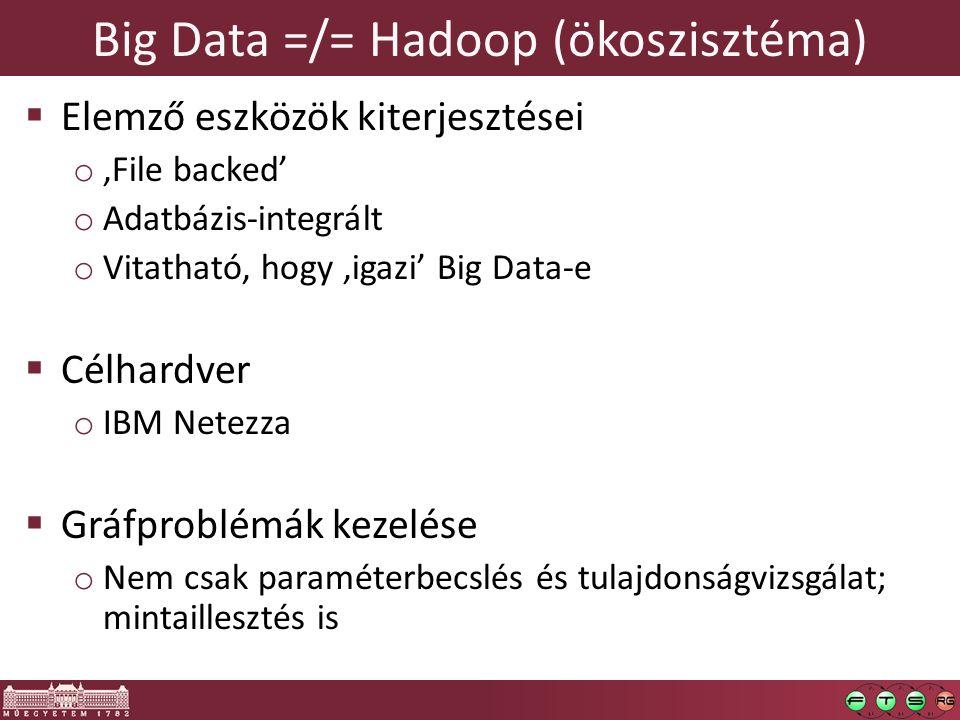 Big Data =/= Hadoop (ökoszisztéma)  Elemző eszközök kiterjesztései o 'File backed' o Adatbázis-integrált o Vitatható, hogy 'igazi' Big Data-e  Célhardver o IBM Netezza  Gráfproblémák kezelése o Nem csak paraméterbecslés és tulajdonságvizsgálat; mintaillesztés is