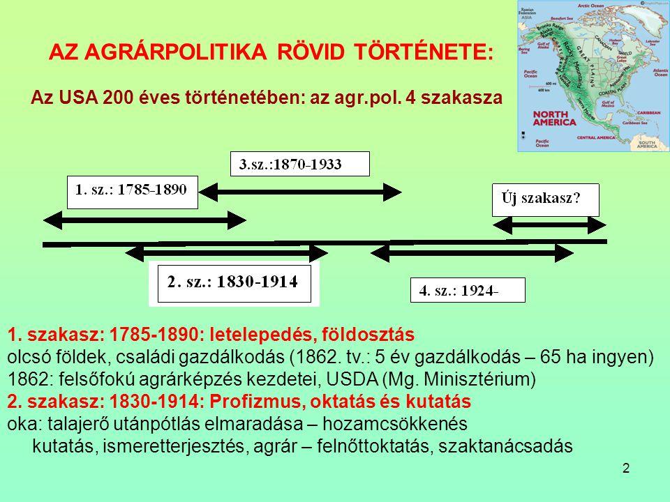 2 AZ AGRÁRPOLITIKA RÖVID TÖRTÉNETE: Az USA 200 éves történetében: az agr.pol.