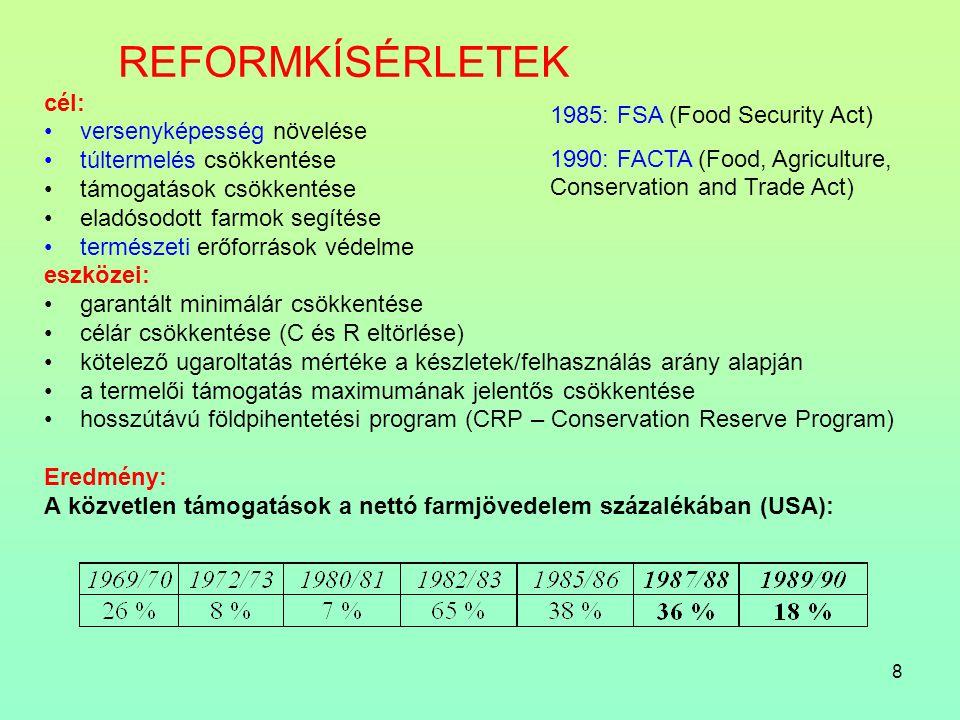 8 REFORMKÍSÉRLETEK cél: versenyképesség növelése túltermelés csökkentése támogatások csökkentése eladósodott farmok segítése természeti erőforrások védelme eszközei: garantált minimálár csökkentése célár csökkentése (C és R eltörlése) kötelező ugaroltatás mértéke a készletek/felhasználás arány alapján a termelői támogatás maximumának jelentős csökkentése hosszútávú földpihentetési program (CRP – Conservation Reserve Program) Eredmény: A közvetlen támogatások a nettó farmjövedelem százalékában (USA): 1985: FSA (Food Security Act) 1990: FACTA (Food, Agriculture, Conservation and Trade Act)