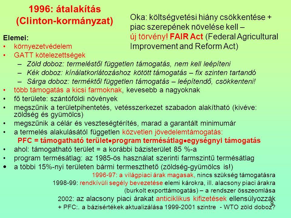 9 1996: átalakítás (Clinton-kormányzat) Elemei: környezetvédelem GATT kötelezettségek –Zöld doboz: termeléstől független támogatás, nem kell leépíteni –Kék doboz: kínálatkorlátozáshoz kötött támogatás – fix szinten tartandó –Sárga doboz: terméktől független támogatás – leépítendő, csökkenteni.