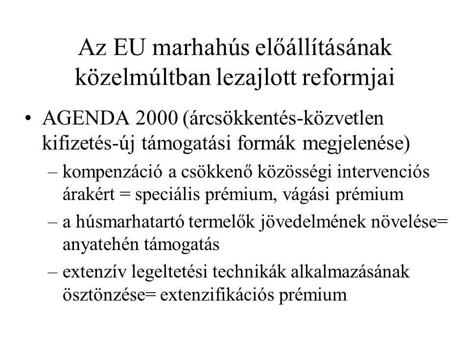 Az EU marhahús előállításának közelmúltban lezajlott reformjai AGENDA 2000 (árcsökkentés-közvetlen kifizetés-új támogatási formák megjelenése) –kompen