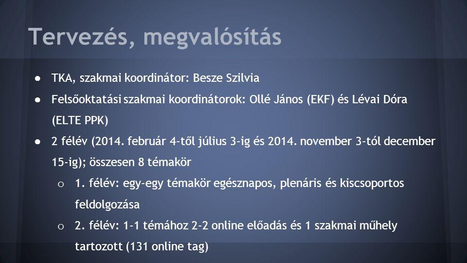A műhelyek témái 1.2014.február 4. - Korszerű oktatásszervezési módszerek 2.2014.