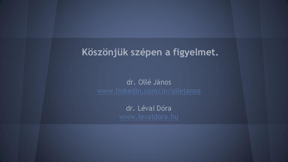 Köszönjük szépen a figyelmet.dr. Ollé János www.linkedin.com/in/ollejanos dr.
