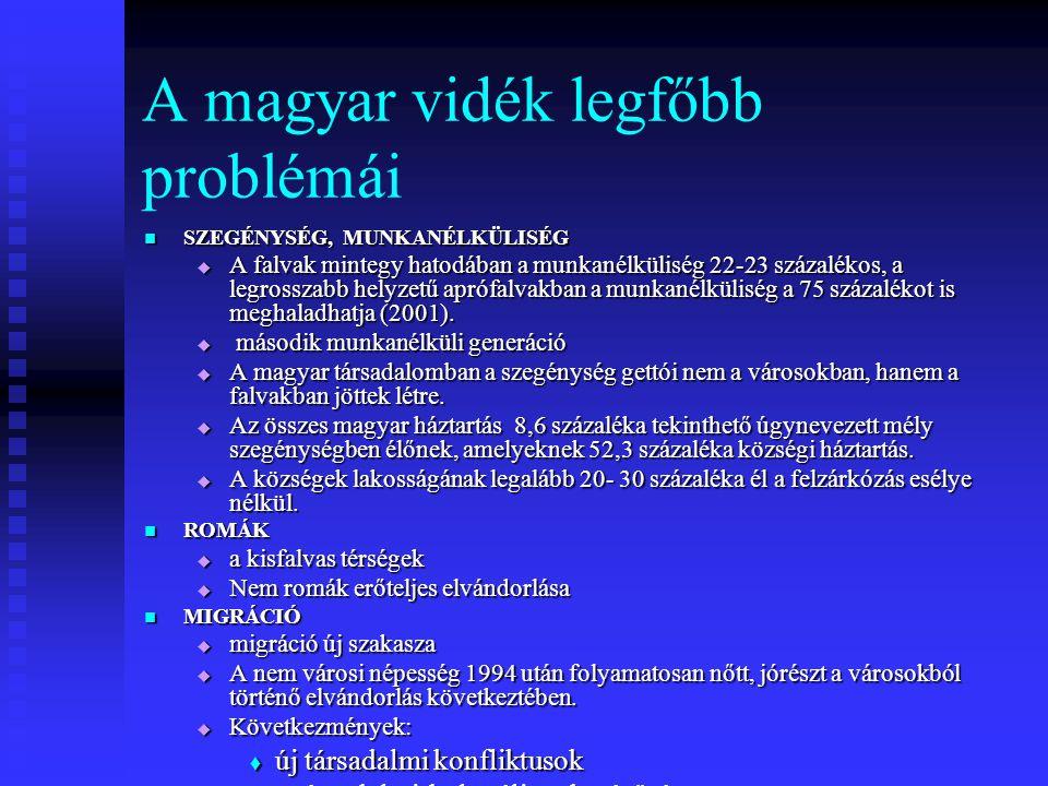 A magyar vidék legfőbb problémái SZEGÉNYSÉG, MUNKANÉLKÜLISÉG SZEGÉNYSÉG, MUNKANÉLKÜLISÉG  A falvak mintegy hatodában a munkanélküliség 22-23 százalék