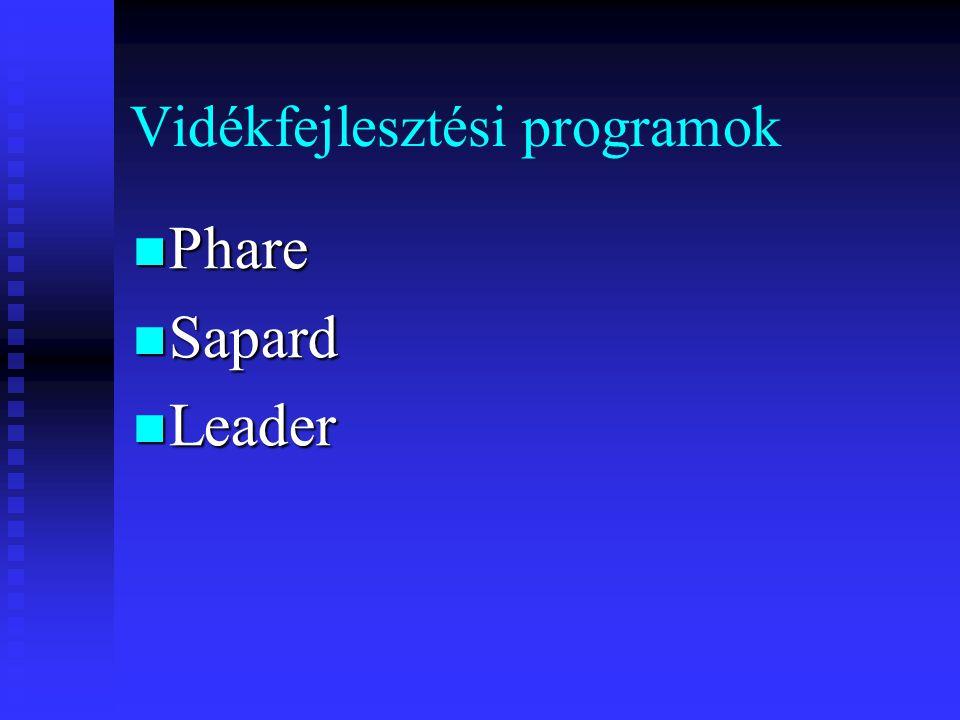 Vidékfejlesztési programok Phare Phare Sapard Sapard Leader Leader
