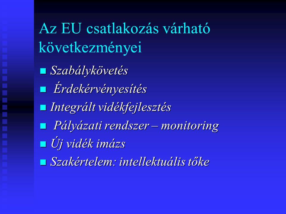 Az EU csatlakozás várható következményei Szabálykövetés Szabálykövetés Érdekérvényesítés Érdekérvényesítés Integrált vidékfejlesztés Integrált vidékfe