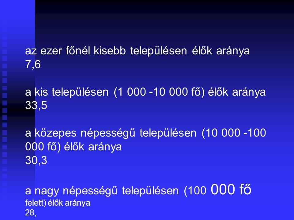 LEADER - sikeres uniós példák A finn, spanyol példa: POMO, PRODER A finn, spanyol példa: POMO, PRODER Hazai értetlenség: Hazai értetlenség:  Politikai megoldás kényszerek  Politika - stratégia nélkül 1990 - 2003  Civil társadalom gyengesége  Öröklött és megerősített politikai kényszerek  Lobby