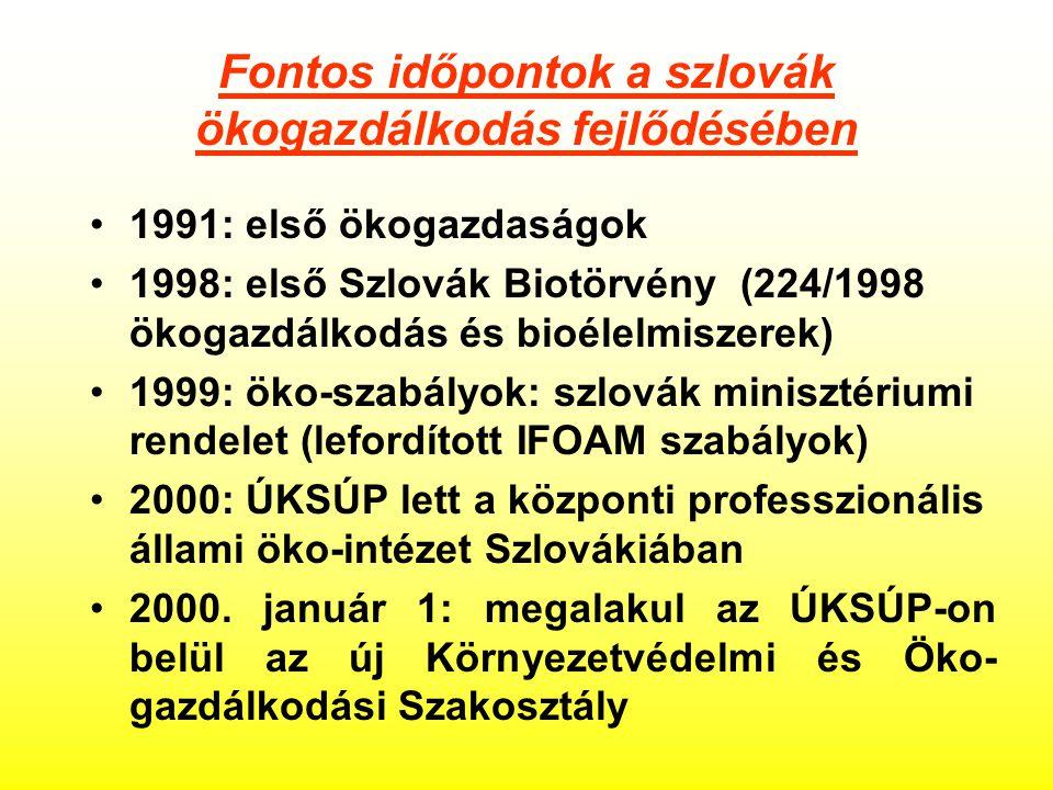 Fontos időpontok a szlovák ökogazdálkodás fejlődésében 1991: első ökogazdaságok 1998: első Szlovák Biotörvény (224/1998 ökogazdálkodás és bioélelmiszerek) 1999: öko-szabályok: szlovák minisztériumi rendelet (lefordított IFOAM szabályok) 2000: ÚKSÚP lett a központi professzionális állami öko-intézet Szlovákiában 2000.