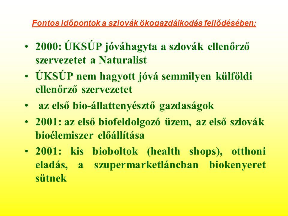 Fontos időpontok a szlovák ökogazdálkodás fejlődésében: 2000: ÚKSÚP jóváhagyta a szlovák ellenőrző szervezetet a Naturalist ÚKSÚP nem hagyott jóvá semmilyen külföldi ellenőrző szervezetet az első bio-állattenyésztő gazdaságok 2001: az első biofeldolgozó üzem, az első szlovák bioélemiszer előállítása 2001: kis bioboltok (health shops), otthoni eladás, a szupermarketláncban biokenyeret sütnek