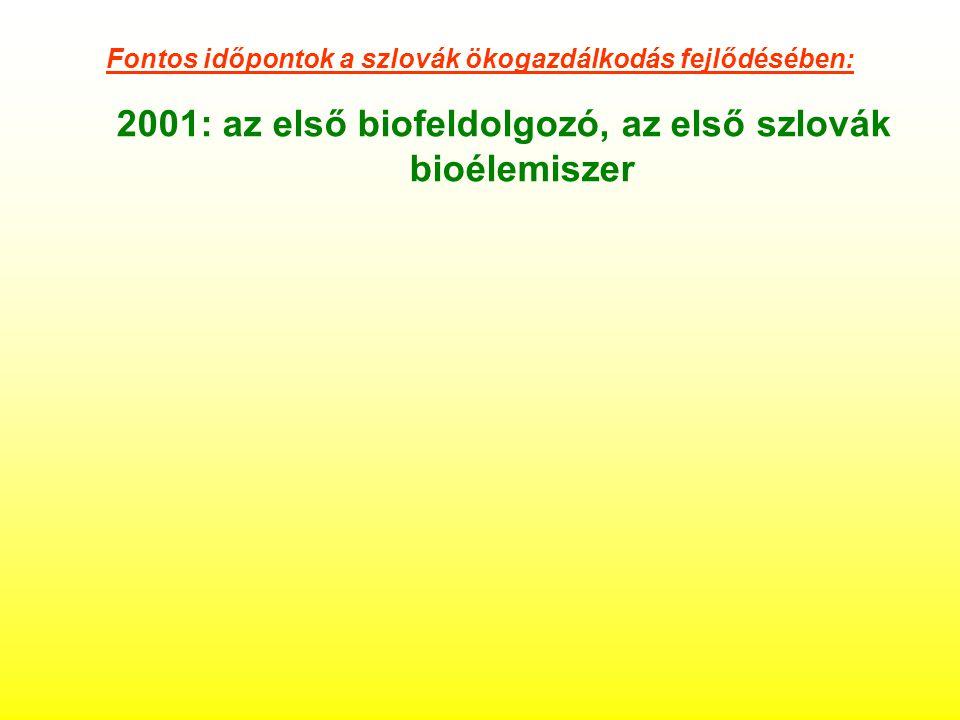 Fontos időpontok a szlovák ökogazdálkodás fejlődésében: 2001: az első biofeldolgozó, az első szlovák bioélemiszer