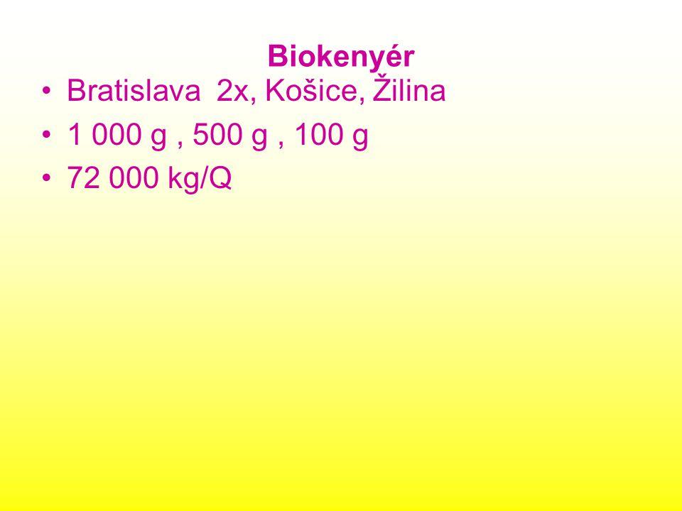 Biokenyér Bratislava 2x, Košice, Žilina 1 000 g, 500 g, 100 g 72 000 kg/Q