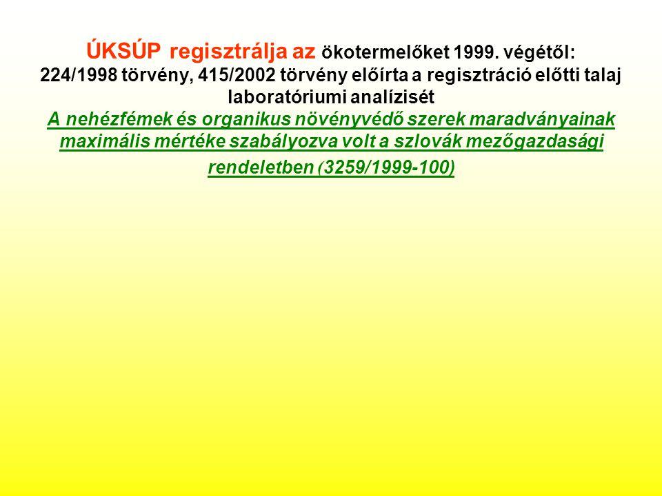 ÚKSÚP regisztrálja az ökotermelőket 1999.