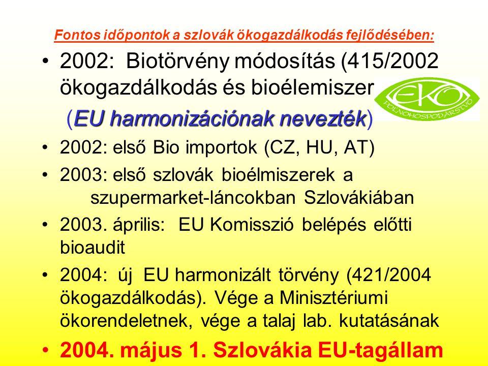 Fontos időpontok a szlovák ökogazdálkodás fejlődésében: 2002: Biotörvény módosítás (415/2002 ökogazdálkodás és bioélemiszerek ) EU harmonizációnak nevezték (EU harmonizációnak nevezték) 2002: első Bio importok (CZ, HU, AT) 2003: első szlovák bioélmiszerek a szupermarket-láncokban Szlovákiában 2003.