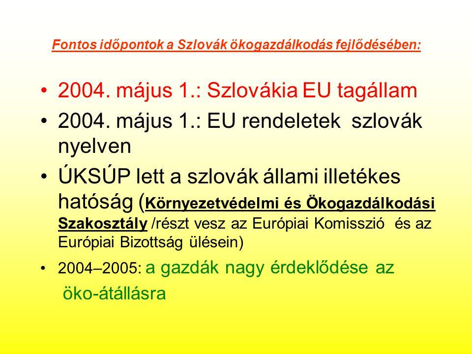 Fontos időpontok a Szlovák ökogazdálkodás fejlődésében: 2004.