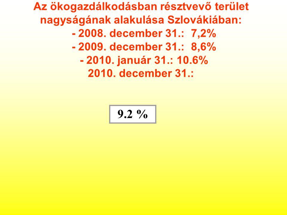 9.2 % Az ökogazdálkodásban résztvevő terület nagyságának alakulása Szlovákiában: - 2008.