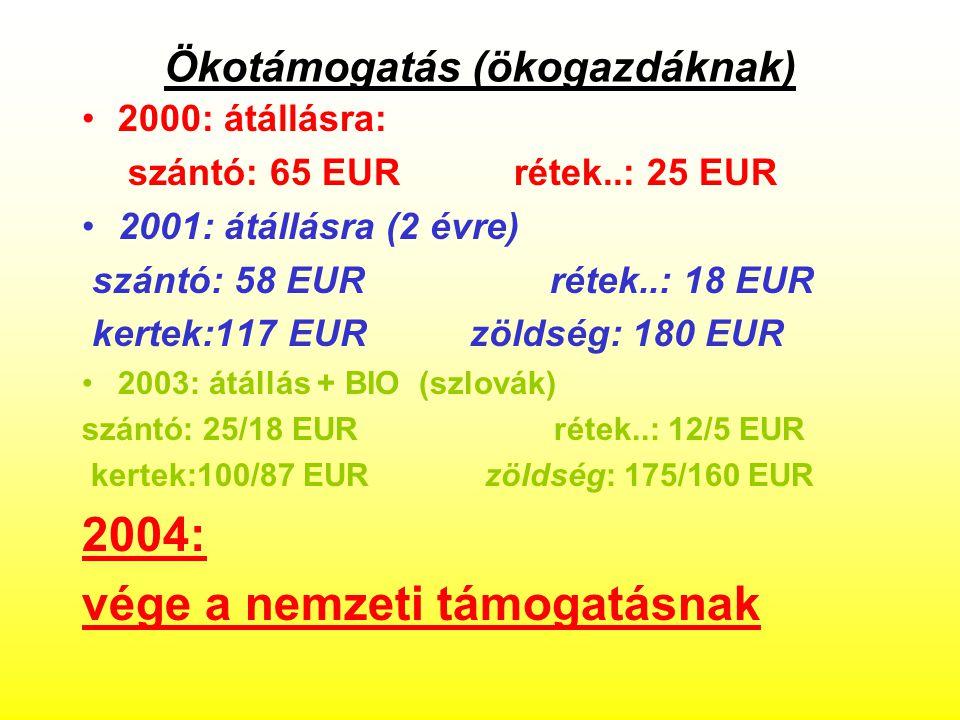 Ökotámogatás (ökogazdáknak) 2000: átállásra: szántó: 65 EUR rétek..: 25 EUR 2001: átállásra (2 évre) szántó: 58 EUR rétek..: 18 EUR kertek:117 EUR zöldség: 180 EUR 2003: átállás + BIO (szlovák) szántó: 25/18 EUR rétek..: 12/5 EUR kertek:100/87 EUR zöldség: 175/160 EUR 2004: vége a nemzeti támogatásnak