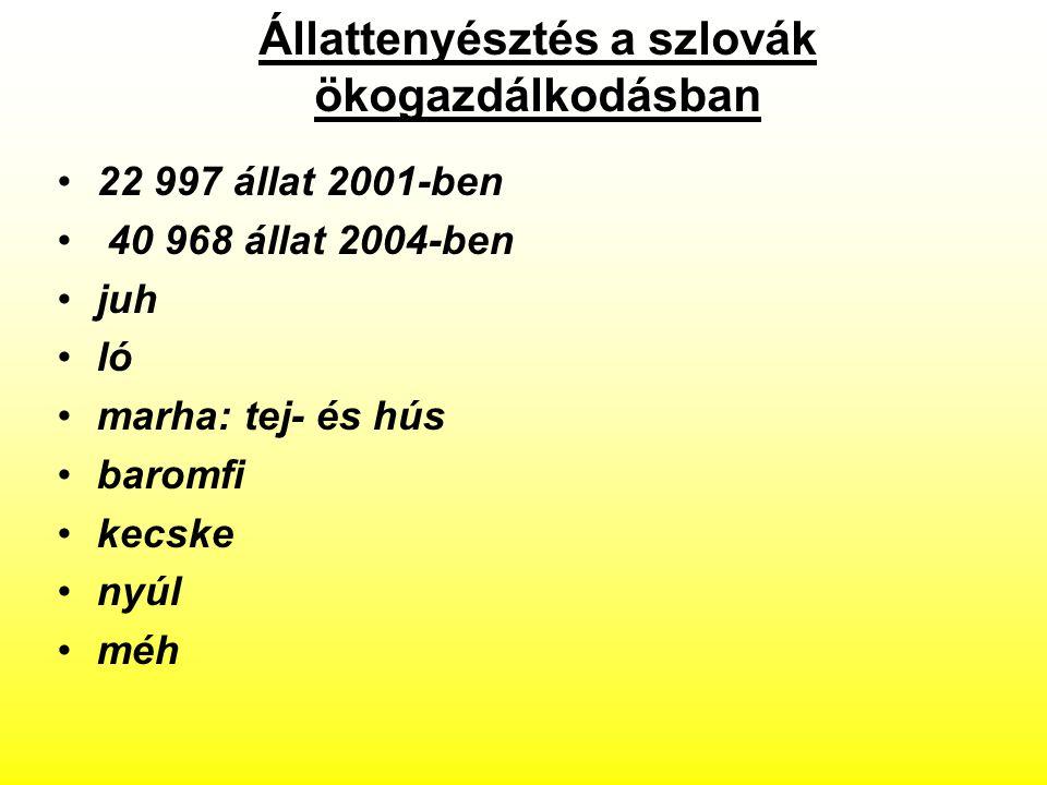 Állattenyésztés a szlovák ökogazdálkodásban 22 997 állat 2001-ben 40 968 állat 2004-ben juh ló marha: tej- és hús baromfi kecske nyúl méh