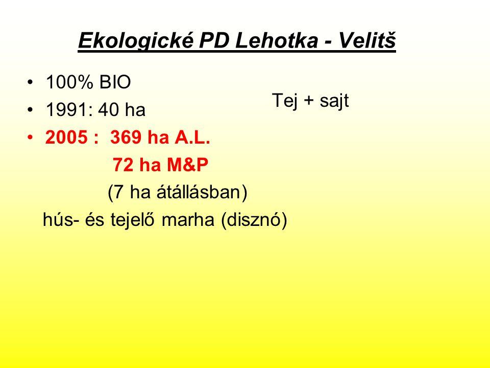 Ekologické PD Lehotka - Velitš 100% BIO 1991: 40 ha 2005 : 369 ha A.L.