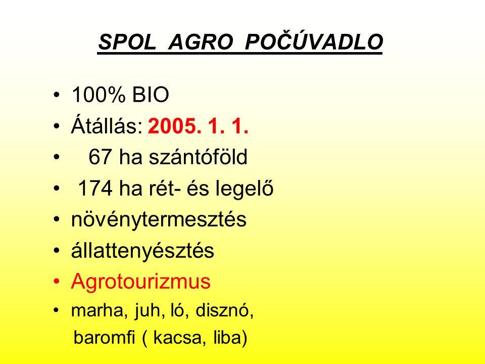 SPOL AGRO POČÚVADLO 100% BIO Átállás: 2005.1. 1.