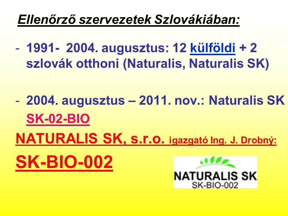 Ellenőrző szervezetek Szlovákiában: -1991- 2004.