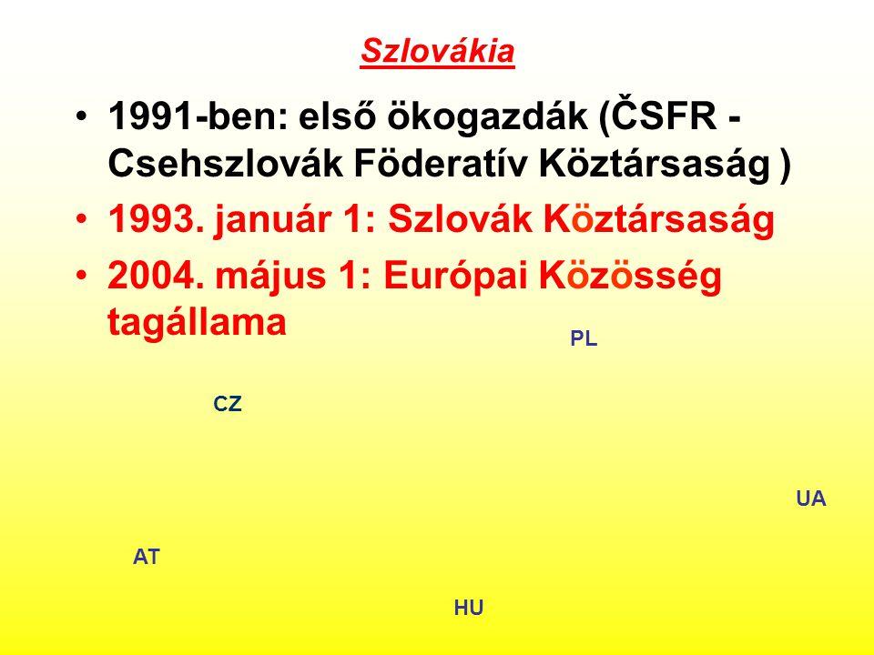 Szlovákia 1991-ben: első ökogazdák (ČSFR - Csehszlovák Föderatív Köztársaság ) 1993.