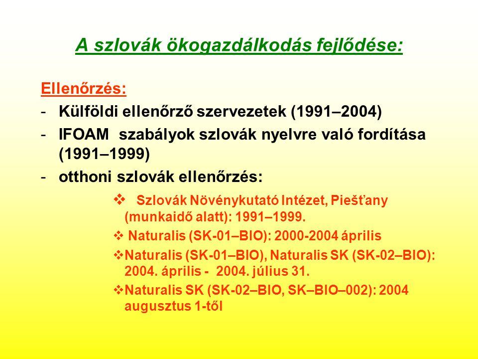 A szlovák ökogazdálkodás fejlődése: Ellenőrzés: -Külföldi ellenőrző szervezetek (1991–2004) -IFOAM szabályok szlovák nyelvre való fordítása (1991–1999) -otthoni szlovák ellenőrzés:  Szlovák Növénykutató Intézet, Piešťany (munkaidő alatt): 1991–1999.