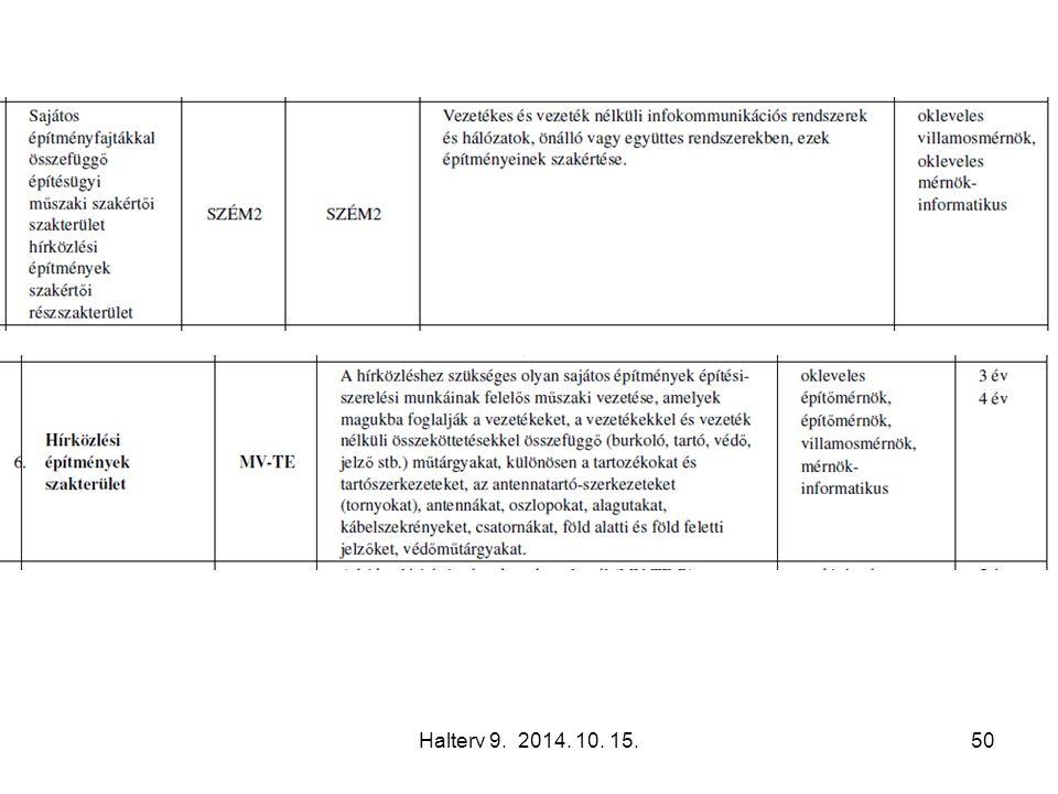 Halterv 9. 2014. 10. 15.50