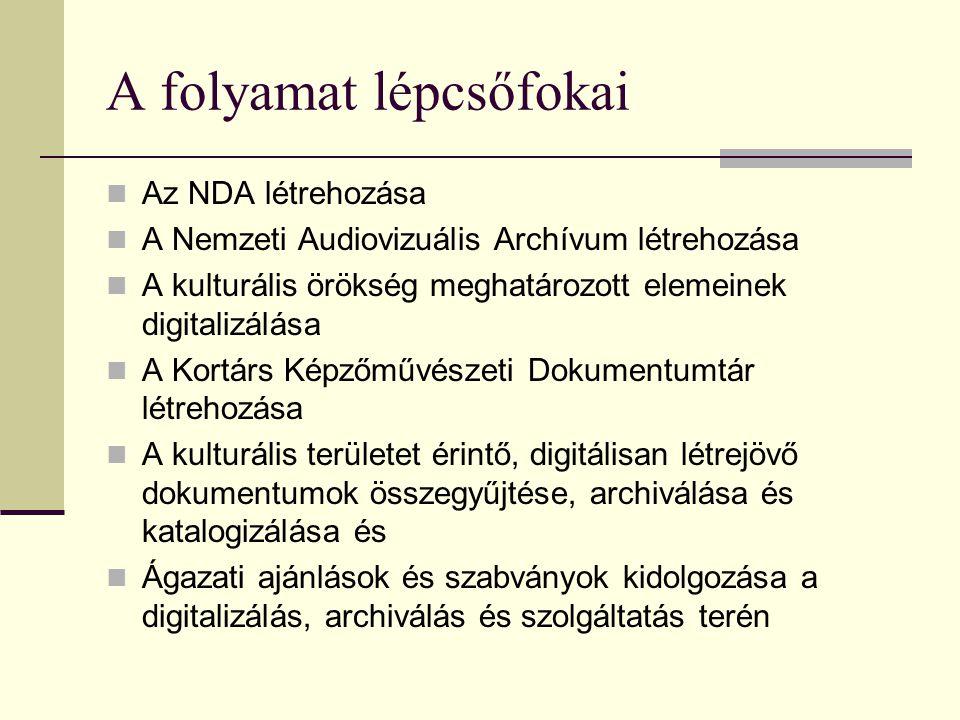 A folyamat lépcsőfokai Az NDA létrehozása A Nemzeti Audiovizuális Archívum létrehozása A kulturális örökség meghatározott elemeinek digitalizálása A Kortárs Képzőművészeti Dokumentumtár létrehozása A kulturális területet érintő, digitálisan létrejövő dokumentumok összegyűjtése, archiválása és katalogizálása és Ágazati ajánlások és szabványok kidolgozása a digitalizálás, archiválás és szolgáltatás terén