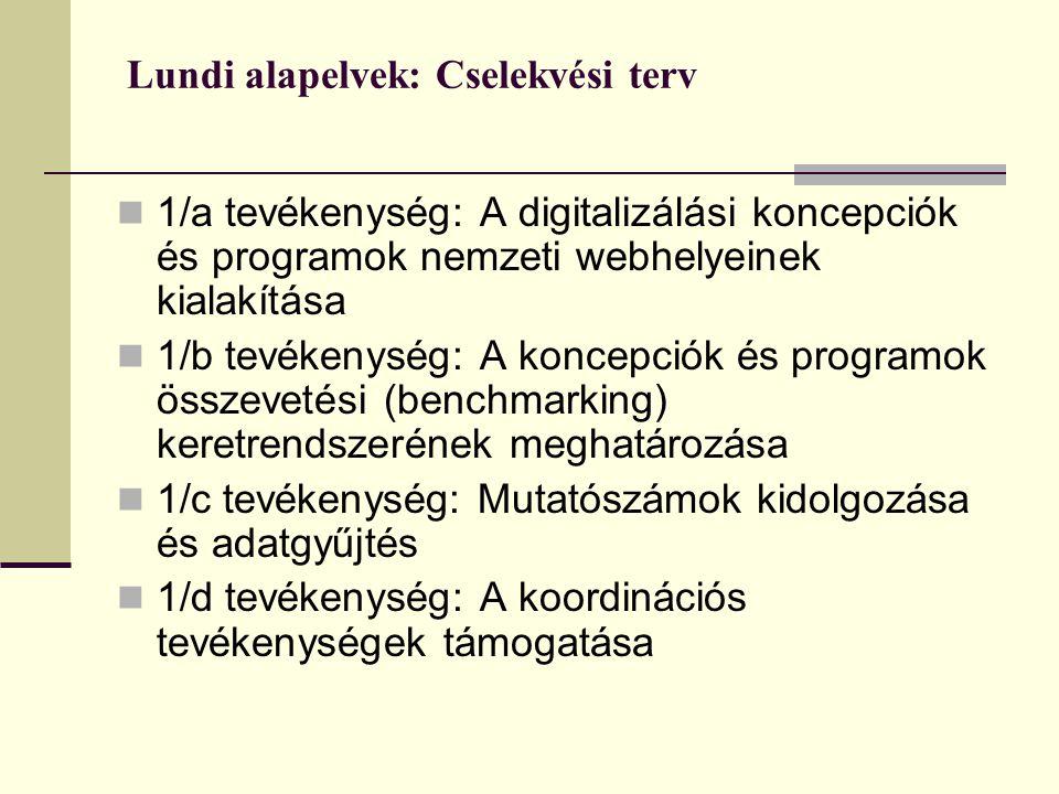 Lundi alapelvek: Cselekvési terv 1/a tevékenység: A digitalizálási koncepciók és programok nemzeti webhelyeinek kialakítása 1/b tevékenység: A koncepciók és programok összevetési (benchmarking) keretrendszerének meghatározása 1/c tevékenység: Mutatószámok kidolgozása és adatgyűjtés 1/d tevékenység: A koordinációs tevékenységek támogatása