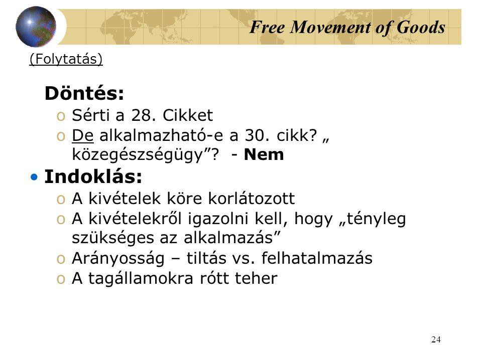 24 Free Movement of Goods (Folytatás) Döntés: oSérti a 28.