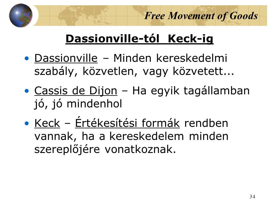 34 Dassionville-tól Keck-ig Dassionville – Minden kereskedelmi szabály, közvetlen, vagy közvetett...