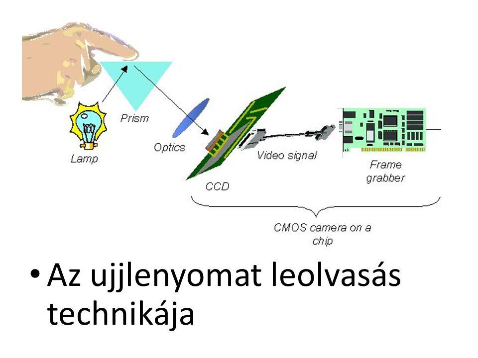 A leolvasó egy CCD scanner, amely az üveglapra helyezett ujjról alulról készít egy felvételt és azt digitalizálja.