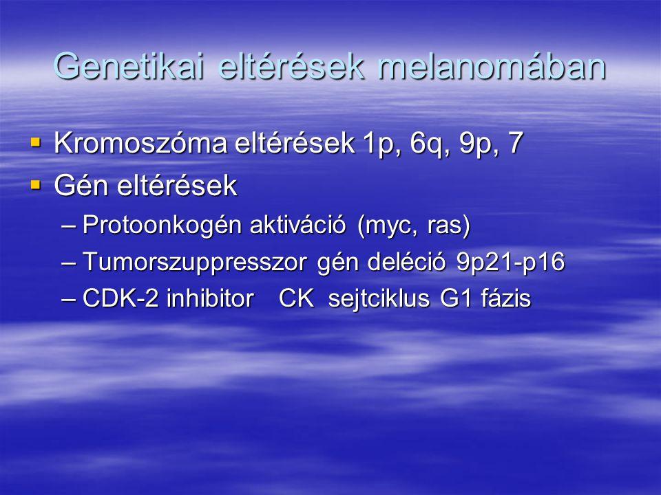 Genetikai eltérések melanomában  Kromoszóma eltérések 1p, 6q, 9p, 7  Gén eltérések –Protoonkogén aktiváció (myc, ras) –Tumorszuppresszor gén deléció