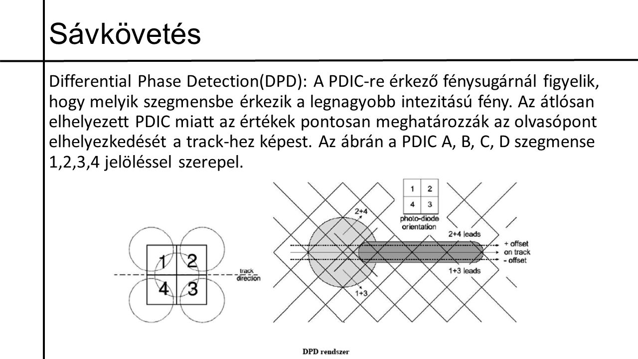 Differential Phase Detection(DPD): A PDIC-re érkező fénysugárnál figyelik, hogy melyik szegmensbe érkezik a legnagyobb intezitású fény. Az átlósan elh