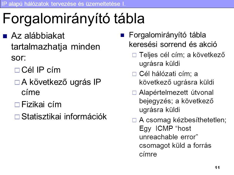 IP alapú hálózatok tervezése és üzemeltetése I. 11 Forgalomirányító tábla Az alábbiakat tartalmazhatja minden sor:  Cél IP cím  A következő ugrás IP