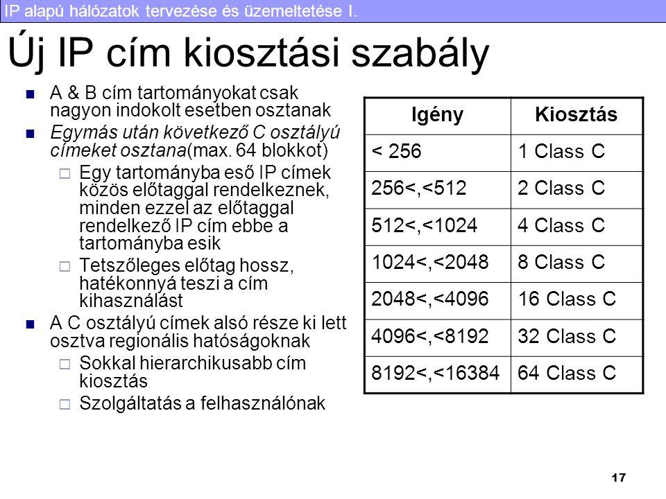 IP alapú hálózatok tervezése és üzemeltetése I. 17 A & B cím tartományokat csak nagyon indokolt esetben osztanak Egymás után következő C osztályú címe