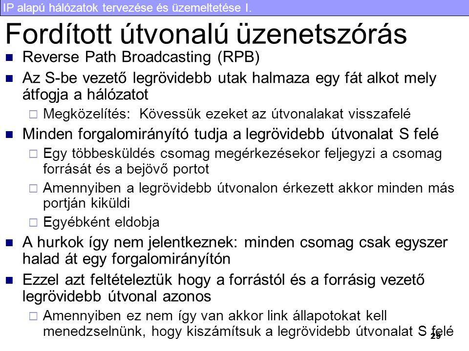 IP alapú hálózatok tervezése és üzemeltetése I. 29 Fordított útvonalú üzenetszórás Reverse Path Broadcasting (RPB) Az S-be vezető legrövidebb utak hal