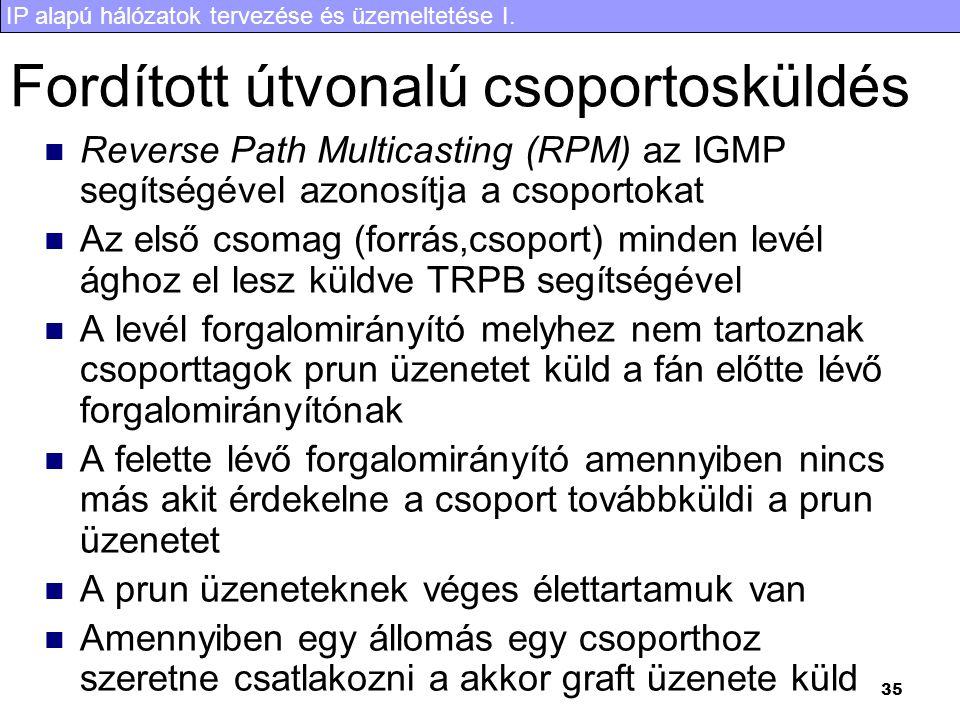 IP alapú hálózatok tervezése és üzemeltetése I. 35 Fordított útvonalú csoportosküldés Reverse Path Multicasting (RPM) az IGMP segítségével azonosítja