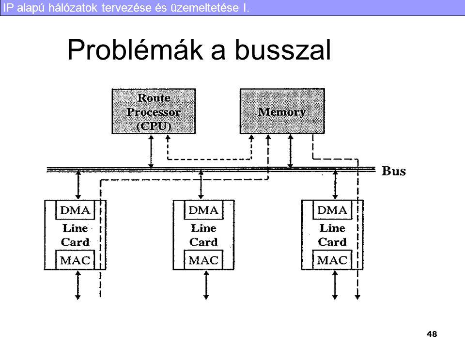 IP alapú hálózatok tervezése és üzemeltetése I. 48 Problémák a busszal  Az adat kétszer halad át rajta  A csomag feldolgozás a és a menedzsment is a