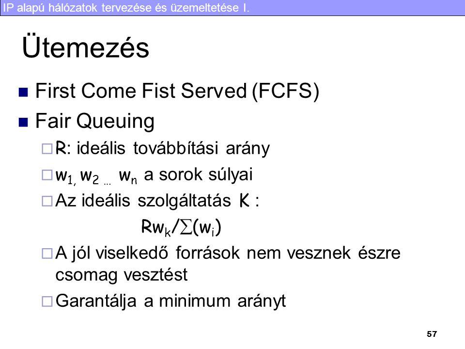 IP alapú hálózatok tervezése és üzemeltetése I. 57 Ütemezés First Come Fist Served (FCFS) Fair Queuing  R : ideális továbbítási arány  w 1, w 2 … w